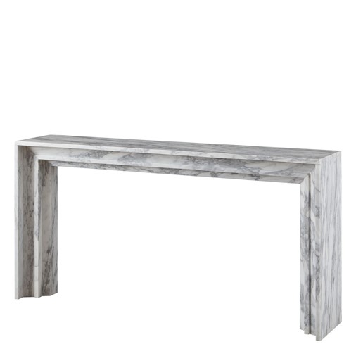 Angelo Console